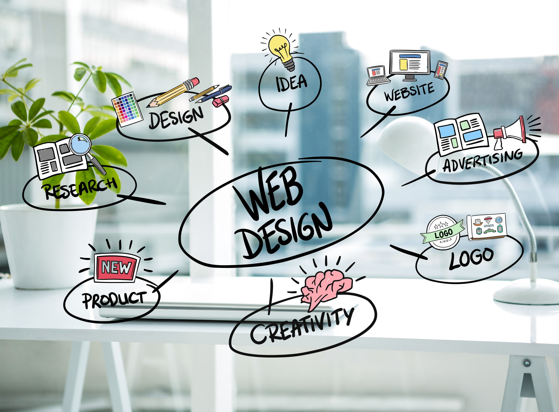 Importance of The Best Web Design Ballarat To Grow Your Business